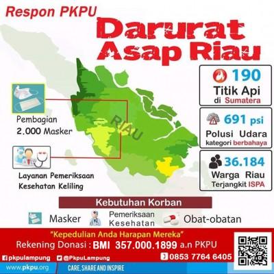 Inilah Tuntutan KAMMI Lampung Soal Kabut Asap