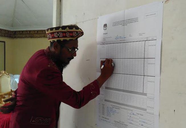 Breaking News: Hasil Penghitungan Sementara Pilkada Lampung Timur Chusnunia Unggul