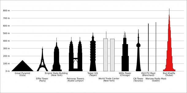 Dubai Berencana Buat Bangunan Tertinggi di Dunia Kalahkan Burj Khalifa