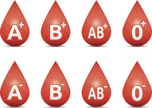 Kenali 5 Penyakit Berdasarkan Golongan Darah Ini