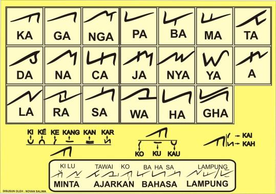 Lulusan SMA Tanyakan Realisasi Program Studi Bahasa Lampung Unila