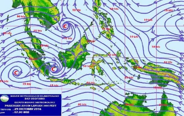 Ini Prediksi Cuaca Lampung Sampai Akhir Oktober Versi BMKG