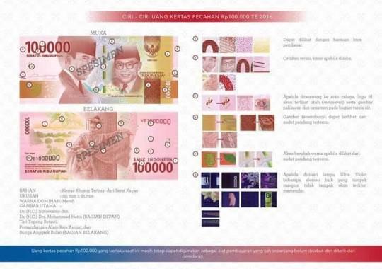 Uang Baru Terbit, Mulai Besok BI Lampung Gencarkan Sosialisasi