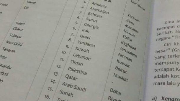 Yerusalem Ibu Kota Israel Muncul di Buku Pelajaran SD