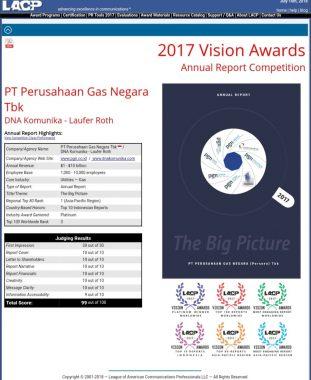 Annual Report PGN Sabet Penghargaan Internasional