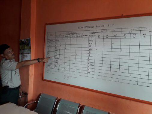 BPBD Bandar Lampung Klaim Musibah Selama 2018 Didominasi Kebakaran dan Pohon Tumbang