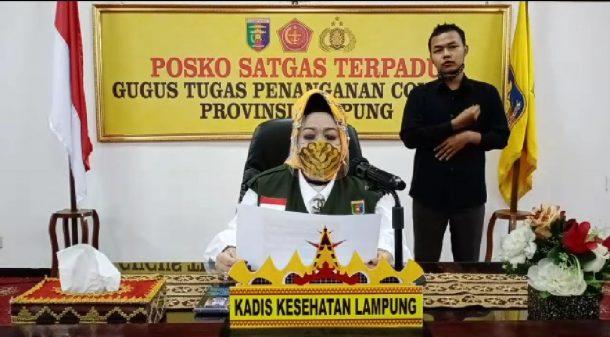 Pasien Positif Covid-19 di Lampung Tambah 1 Jadi 202 Asal Bandar Lampung