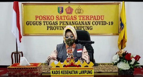 Covid-19 di Lampung per Kamis 9 Juli 2020, Yang Positif dan Yang Sembuh Sama-Sama Tambah 1